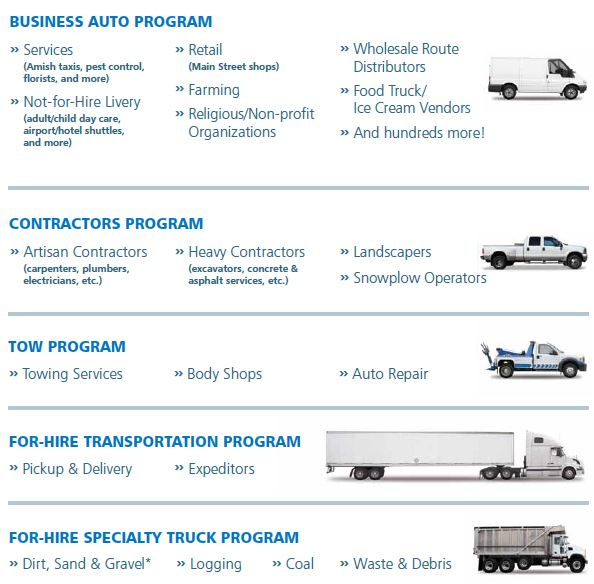 Pennsylavania truck and commercial vehicle types that we offer insurance and help with truck insurance for.